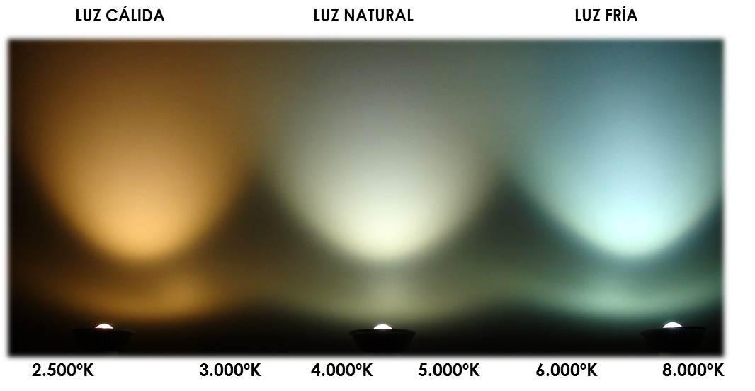 Optimiza la iluminaci n de tu vivienda mejora tus for Luz blanca o calida