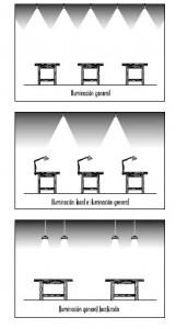 sistemas_iluminacion